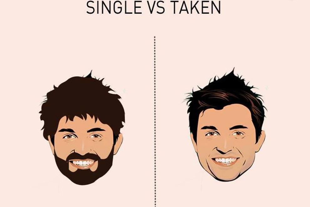 So drastisch unterscheiden sich Singles von vergebenen Männern