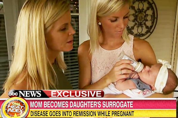 51-Jährige bringt eigene Enkelin zur Welt