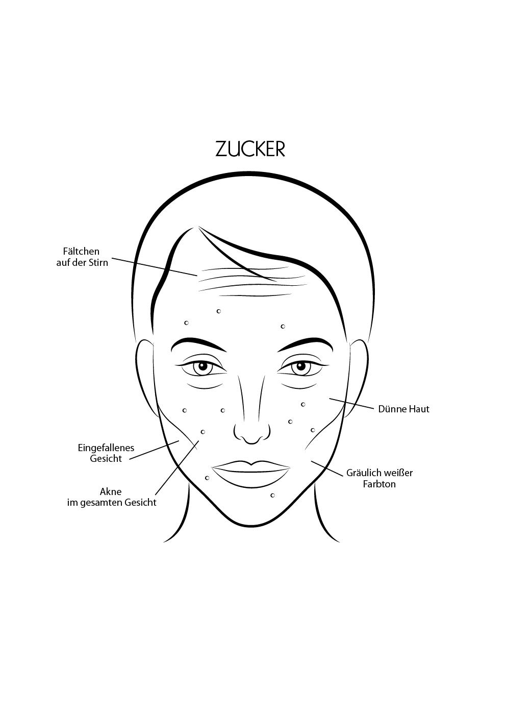 Pickel Im Gesicht Bedeutung - Was Man Gegen Unreine Haut
