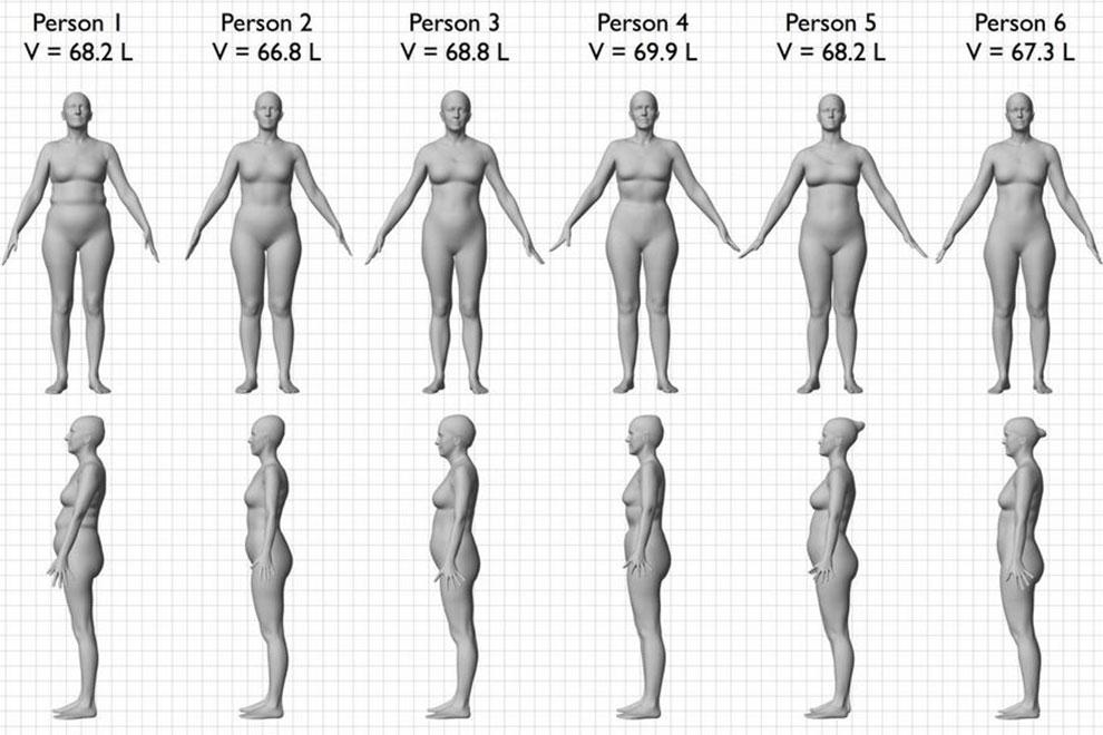 So unterschiedlich sehen Frauen mit dem gleichen BMI aus