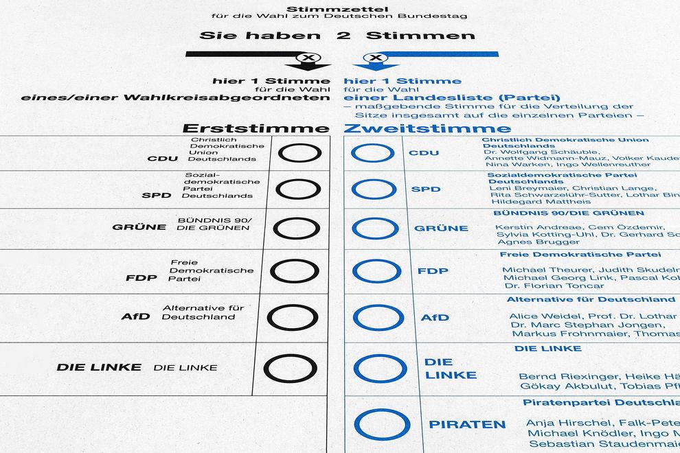 Darum solltest du deinen angekreuzten Stimmzettel niemals posten