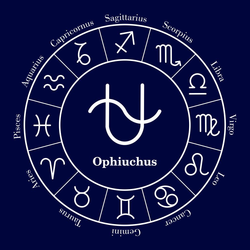sternzeichen fehler warum du ein anderes horoskop haben k nntest als du immer dachtest. Black Bedroom Furniture Sets. Home Design Ideas