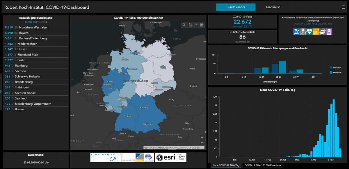 Coronavirus in Deutschland: Hier kannst du die Entwicklung der Fallzahlen live mitverfolgen